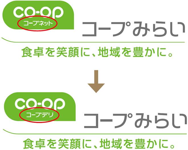 コープみらいのロゴマークも変更します。