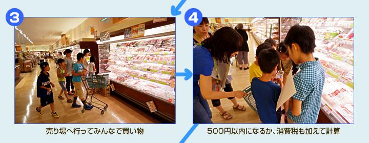 (3)売り場へ行ってみんなで買い物 (4)500円以内になるか、消費税も加えて計算